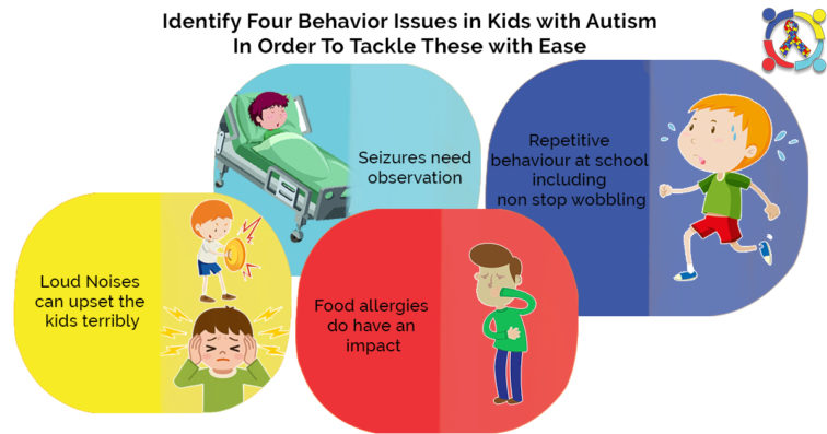 behavioral-problems-in-children-with-autism